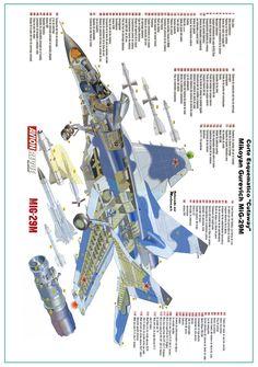 Mikoyan Guervich MiG-29M