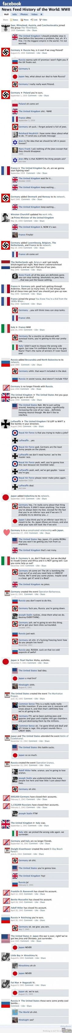 If #Facebook existed during #WWII.
