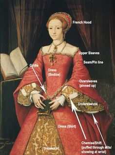 Queen Elizabeth I – was the only surviving child of King Henry VIII of England and his second wife Anne Boleyn. See Queen Elizabeth I in Portraits. Anne Boleyn, Mary Boleyn, Princesa Elizabeth, Costume Renaissance, Renaissance Clothing, Renaissance Fashion, Elizabethan Fashion, Tudor Fashion, Elizabethan Era