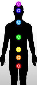 The Seven Chakra Colors