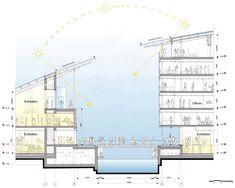 http://static.dezeen.com/uploads/2012/10/dezeen_-Tjuvholmen-Icon-Complex-by-Renzo-Piano_e_1000.gif