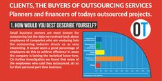 Infographic - Outsource That