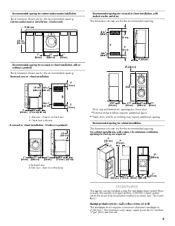 Stackable Washer And Dryer Dimensions In Mm Google Search Garage