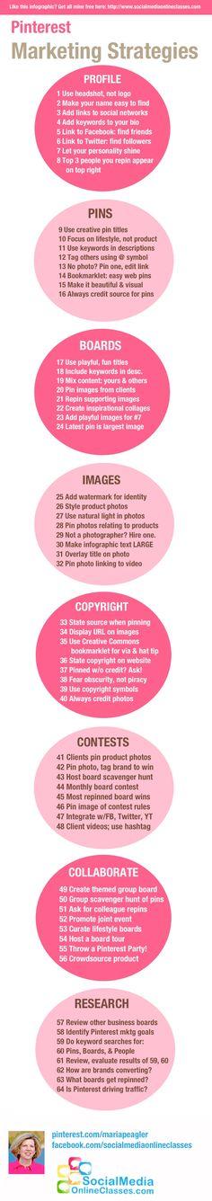 64 Astuces Marketing Tactiques Pinterest [#infographic]