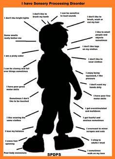 Sensory Processing Disorder- my older kids have outgrown a lot of their more difficult issues, and we have learned to cope with most others.  I am hopeful that my younger daughter will too, but It's always hard to explain to people, this graphic makes it simple to help people understand.