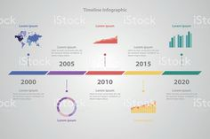 Product strategy development cycle planning timeline templates startup business plan sample wajeb Images