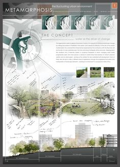 These presentation boards display the concept, masterplanning and design detailing for the year integrated design studio project, which seeks to combine a broad range of challenges faced during a design project - from initial concept and strategi. Concept Board Architecture, Architecture Presentation Board, Architecture Panel, Landscape Architecture Design, Architectural Presentation, Landscape Architects, Presentation Board Design, Project Presentation, Interior Presentation