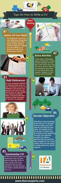 CV is necessary for having opportunity person looking for having dream job. And it comes to true when you have formatted CV. So know more CV writing tips by visiting us. http://www.thecvexperts.com/cv-masterclasses/