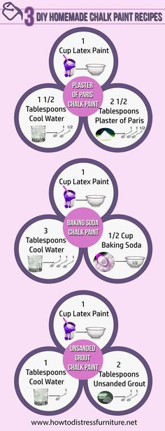 How to Make Chalk Paint - Homemade Chalk Paint Recipes using Plaster of Paris, Baking Soda or Unsanded Grout. How to distress furniture with DIY Homemade Chalk Paint.