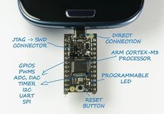 Android developers might be interested in a new device called USB2Go that is capable of either connecting to an Android smartphone or standing alone and being controlled remotely. The USB2Go is an ARM Cortex-M3 development board that connects to Android devices providing developers with a new line of creativity and interaction for their applications is desired. | Geeky Gadgets