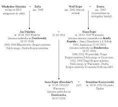 """Dziadek masona """"hrabiego"""" Bronisława Komorowskiego, niejaki Osip Szczynukowicz – to rezun oddelegowany przez Sowiecki Rewolucyjny Komintern do dywersji..."""