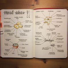 "Polubienia: 498, komentarze: 11 – Mary J. (@maryj13) na Instagramie: ""#31dayorganisationchallenge Day 8: Plan your Meals. I don't really do meal planning in my bujo.…"""