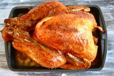 How to Prepare a Perfect Turkey