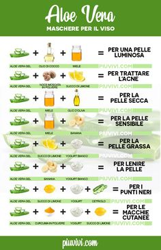 Aloe Vera: Maschere Per Il Viso tips for dry skin Beauty Care, Diy Beauty, Beauty Skin, Health And Beauty, Beauty Ideas, Beauty Secrets, Beauty Tricks, Homemade Beauty, Aloe Vera Skin Care