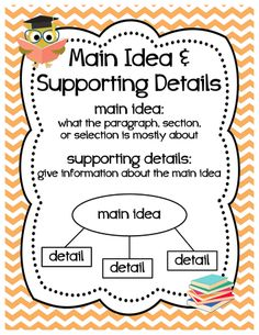 main idea and supporting details poster