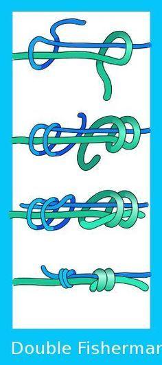 Nice diagram for making a sliding knot - AKA: Double Fisherman's Knot Rope Knots, Macrame Knots, Micro Macrame, Jewelry Knots, Jewelry Crafts, Jewellery, Bracelet Knots, Bracelet Wrap, Jewelry Findings
