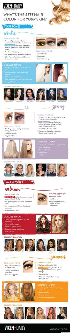 New Infographic Shows Best Hair Colour For Your Skin Tone