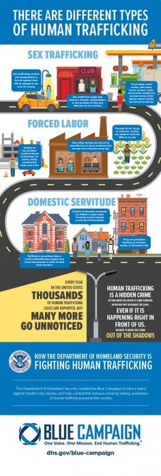 Tools That Teach: What is Human Trafficking? | Homeland Security