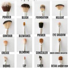 make up;make up for beginners;make up tutorial;make up for brown eyes;make up for hazel eyes;make up organization;make up ideas; Makeup Brush Uses, Makeup 101, Makeup Guide, Makeup Tricks, Makeup Ideas, Games Makeup, Best Brushes For Makeup, Makeup Geek, Witch Makeup