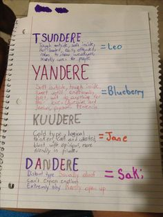 Saki and Jane are my two new oc's! And yes blue is a yandere