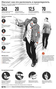 Инсульт: как распознать и предотвратить | РИА Новости