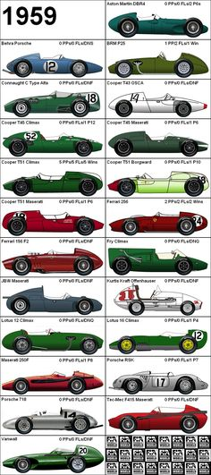 Formula One Grand Prix 1960 Cars . The Effective Pictures We Offer You About Formula 1 Car racing Grand Prix, Maserati, Ferrari, Aston Martin, Formula 1 Car Racing, Nascar, Vintage Race Car, F1 Racing, Drag Racing