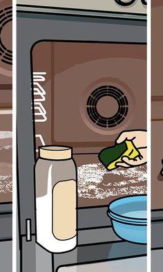 Uunin puhdistus – katso kuvalliset ohjeet | Meillä kotona Home Hacks, Clean House, Cleaning Hacks, Helpful Hints, Diy And Crafts, Sweet Home, Organization, Organizing, Balcony