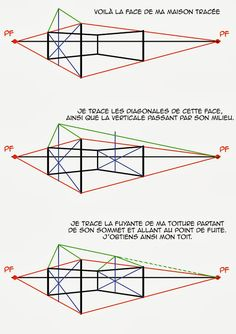Dessin, illustration, strip, ...: perspective