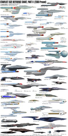 Sci-Fi Space Ships Charts Millenium Falcon Klingon Empire Raptor Class SS Kobayashi Maru USS Enterprise Romulan Star Empire Shuttle Excelsior Class Vulcan High Command Sh'ran Borg Collective … Nave Enterprise, Star Trek Enterprise, Science Fiction, Science Experiments, Vaisseau Star Trek, Kampfstern Galactica, Deep Space Nine, Klingon Empire, Aliens