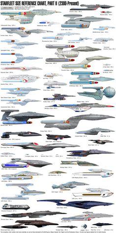 star trek ships | Engineering 102A: Starship Recognition Protocols » Star Trek Minutiae