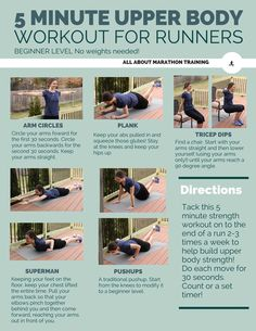 Running Workouts: 5 Minute Upper Body Add-On (No weights needed) Add this quick 5 minute upper body routine to your Strength Training For Runners, Strength Training For Beginners, Strength Training Program, Running For Beginners, Workout For Beginners, Strength Workout, Marathon Training Plan Beginner, Weight Training Schedule, Sport Treiben