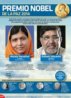 El 10 de octubre se otorgó el Premio Nobel de la Paz a la paquistaní Malala Yousafzai y al activista indio Kilash Satyarthi. Conoce más sobre los galardonados. #Infographic.