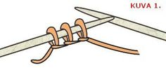 Attached I-Cord I Cord, Clothes Hanger, Knitting, Tricot, Coat Hanger, Clothes Hangers, Breien, Stricken, Weaving