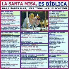 Biblioteca de catholic link infografa tabla peridica de la catholic mass la misa organization website fe mixer spirituality spanish santos urtaz Gallery