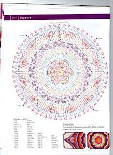 Butterfly Creaciones / fanaticadeltejido!!!!: revista evia tejido practico