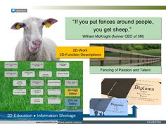 jef staes - if you put fences around people, you get sheep
