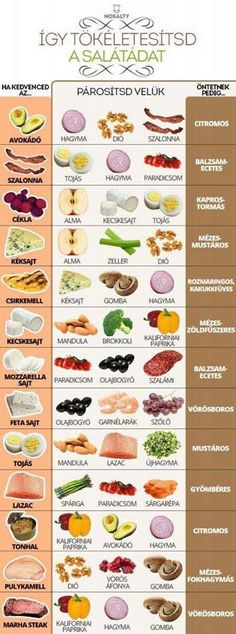 Is raw food diet healthy? What do raw fooders eat, what is raw food diet plan. Feel vibrant and healthy by eating a raw food diet for weight loss. Clean Recipes, Raw Food Recipes, Diet Recipes, Cooking Recipes, Healthy Tips, Healthy Snacks, Healthy Eating, Healthy Recipes, Raw Food Diet