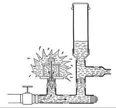 Αποτέλεσμα εικόνας για ΥΔΡΑΥΛΙΚΗ ΑΝΤΛΙΑ ΝΕΡΟΥ