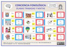 Sílabas trabadas y mixtas. | Un mar de palabras Spanish Language Learning, Therapy, Bullet Journal, Classroom, Writing, Education, Montessori, Word Formation, Alphabet