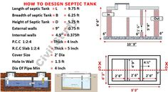 How to design and construct a septic tank Civil Engineering Software, Engineering Notes, Civil Engineering Design, Engineering Technology, Building Costs, Building Ideas, Concrete Septic Tank, Septic Tank Design, Circle House