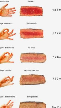 Cooking meat Meat recipes Food Steak recipes Grilling recipes Cooking recipes - ALL BÚZIOS - Grilling Recipes, Meat Recipes, Cooking Recipes, Healthy Recipes, Free Recipes, Salmon Recipes, Meatloaf Recipes, Vegetarian Recipes, Cooking Hacks