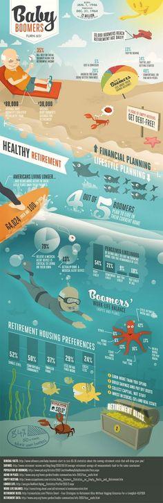 Baby Boomer Info Graphic