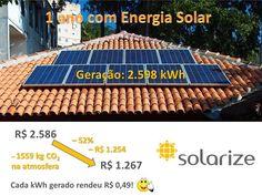 Arquitetura Sustentavel: O primeiro sistema solar de microgeração do RJ foi...