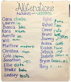 anchor chart examples on Pinterest | Anchor Charts ...