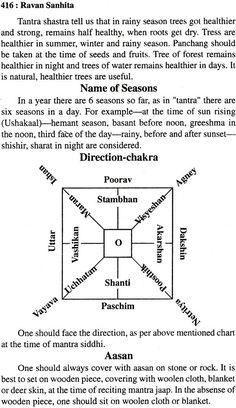 Vedic Mantras, Hindu Mantras, Tantra Art, Beast Quotes, Shiva Linga, Hindu Rituals, Great Philosophers, Make Business, Palmistry