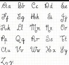 Typeface Style Cross Stitch Alphabet  Laurinha  Bordados Em