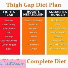 Thigh gap diet plan that works! Click for the complete diet #thighgap Check out Diet50!