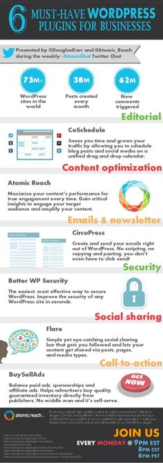 6 must-have WordPress plugins for business #infographic #slideshare