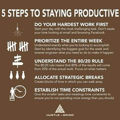 Wanna stay productive? Here are five steps that will ensure you execute at a high level.