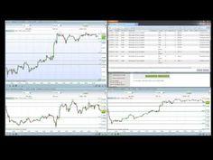 Petite journée de scalping sur le Dax 30, 5 trades + 107.50€ - http://www.andlil.com/petite-journee-de-scalping-5-trades-107-50e-184392.html